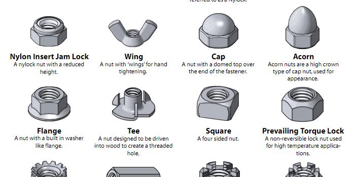 Encyclopedia of screws