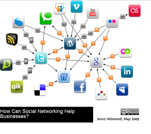 How Can Social Networking Help Businesses?