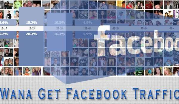 Get-Traffic-from-Facebook