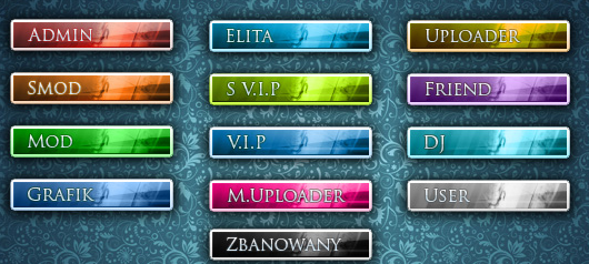 forum buttons or ranks