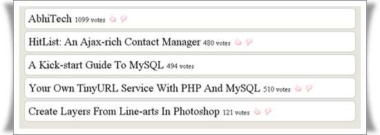 How-To Reddit-style Voting With PHP MySQL And jQuery