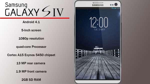 Samsung Galaxy S4 vs iPhone 5s vs HTC-M7 Image