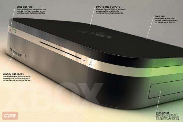 26822_01_xbox_720_rumors_point_at_kinect_2_0_blu_ray_dvr_functionality