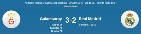 Real Madrid vs Galatassary UEFA Champions League