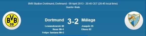 Malaga vs Dortomund UEFA Champions League