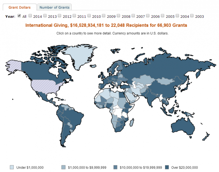 Partial screen capture of the interactive infographic Map of Direct Grants by U.S. Grantmakers to Non U.S. Recipients