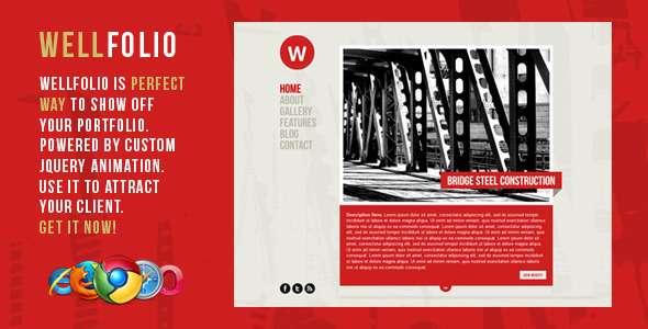 Wellfolio - WordPress Perfect Minimalist Portfolio - ThemeForest Item for Sale